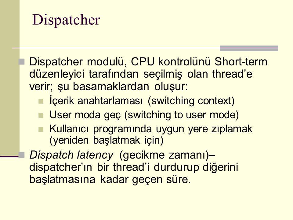 Dispatcher Dispatcher modulü, CPU kontrolünü Short-term düzenleyici tarafından seçilmiş olan thread'e verir; şu basamaklardan oluşur: İçerik anahtarlaması (switching context) User moda geç (switching to user mode) Kullanıcı programında uygun yere zıplamak (yeniden başlatmak için) Dispatch latency (gecikme zamanı)– dispatcher'ın bir thread'i durdurup diğerini başlatmasına kadar geçen süre.