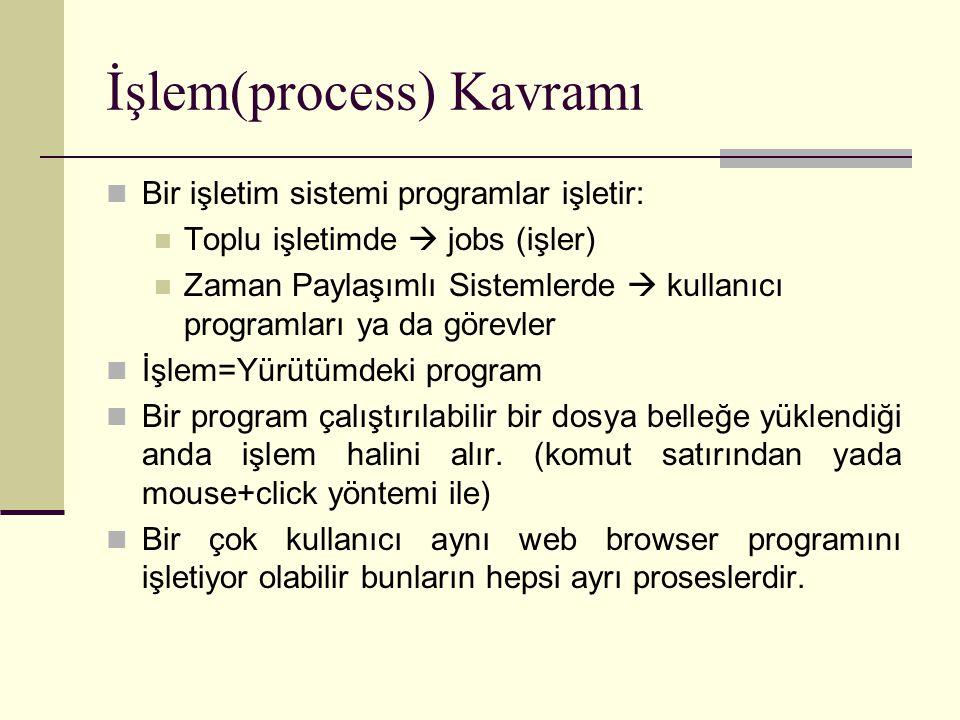 İşlem(process) Kavramı Bir işletim sistemi programlar işletir: Toplu işletimde  jobs (işler) Zaman Paylaşımlı Sistemlerde  kullanıcı programları ya