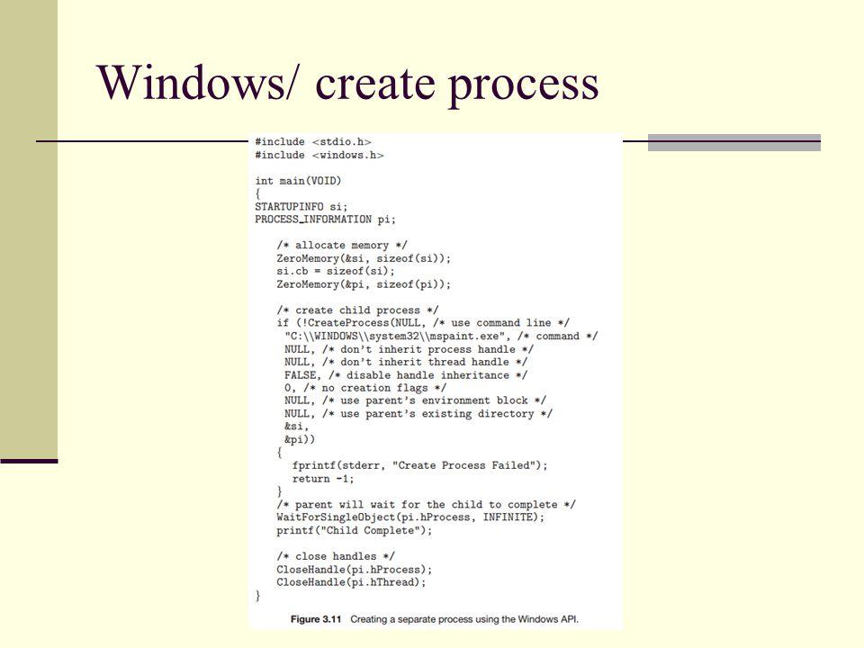 Windows/ create process