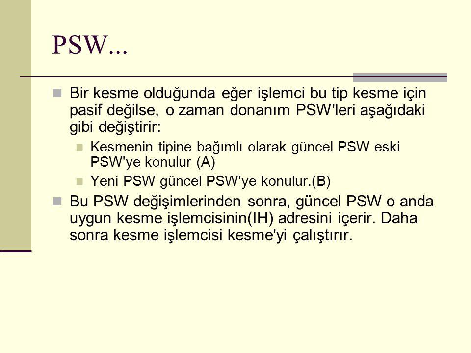 PSW... Bir kesme olduğunda eğer işlemci bu tip kesme için pasif değilse, o zaman donanım PSW'leri aşağıdaki gibi değiştirir: Kesmenin tipine bağımlı o