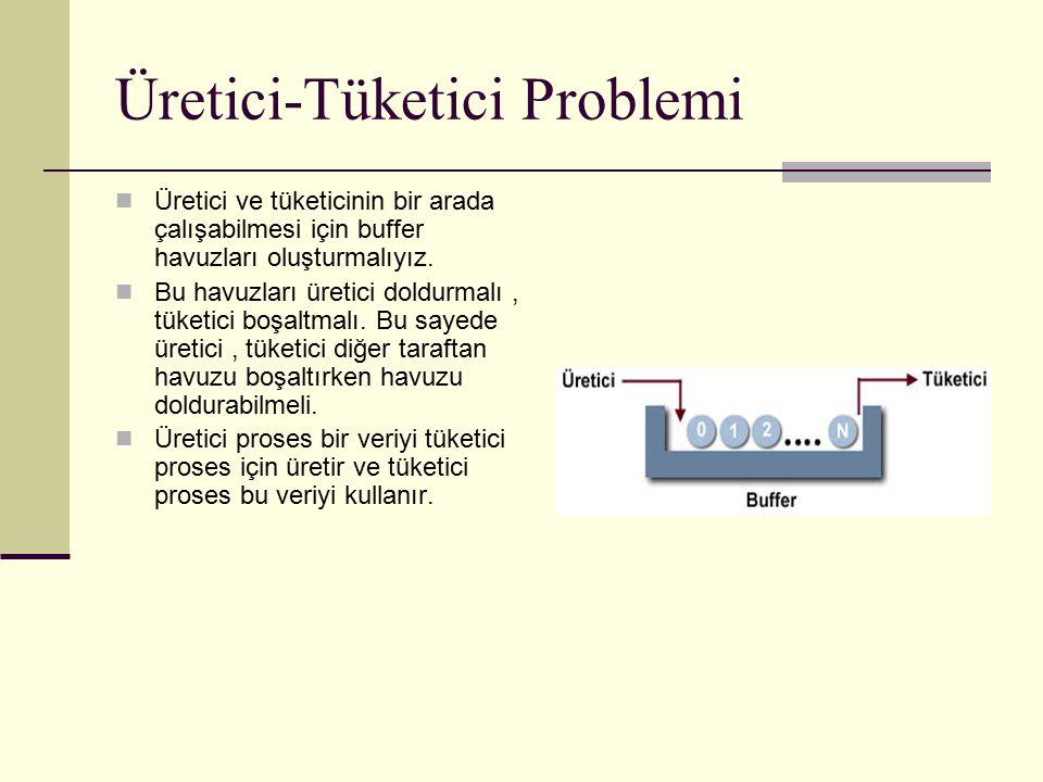 Üretici-Tüketici Problemi Üretici ve tüketicinin bir arada çalışabilmesi için buffer havuzları oluşturmalıyız.