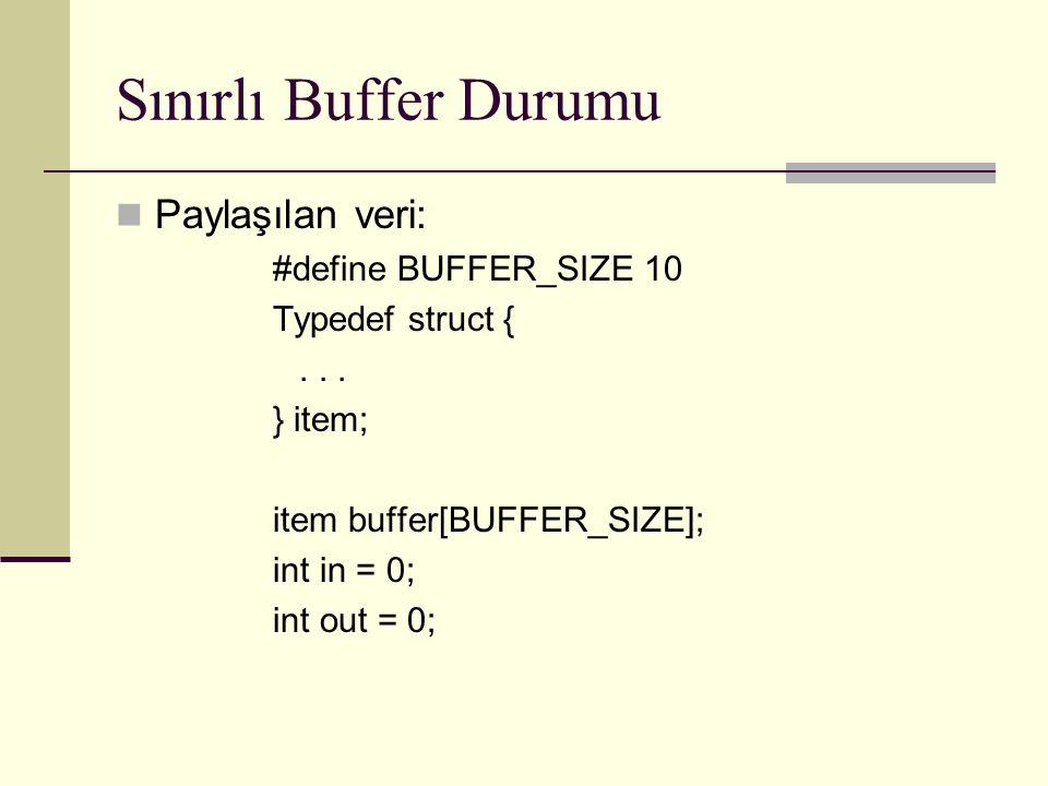 Sınırlı Buffer Durumu Paylaşılan veri: #define BUFFER_SIZE 10 Typedef struct {... } item; item buffer[BUFFER_SIZE]; int in = 0; int out = 0;