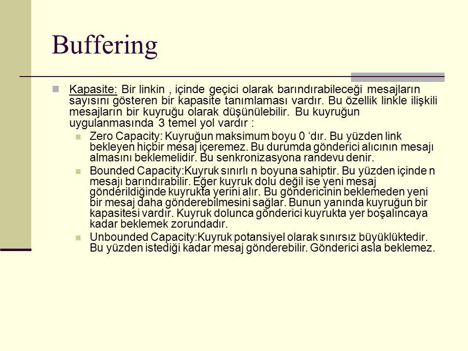 Buffering Kapasite: Bir linkin, içinde geçici olarak barındırabileceği mesajların sayısını gösteren bir kapasite tanımlaması vardır. Bu özellik linkle