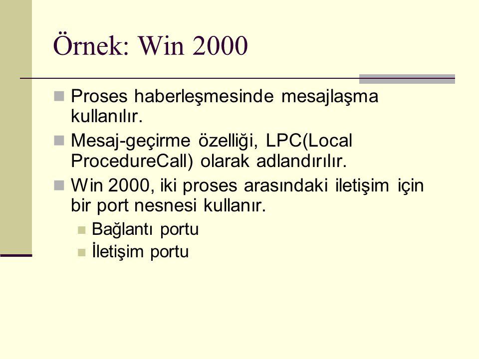 Örnek: Win 2000 Proses haberleşmesinde mesajlaşma kullanılır. Mesaj-geçirme özelliği, LPC(Local ProcedureCall) olarak adlandırılır. Win 2000, iki pros