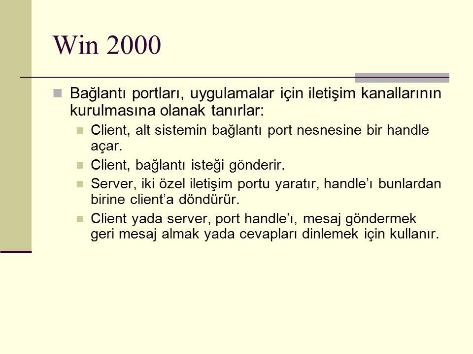 Win 2000 Bağlantı portları, uygulamalar için iletişim kanallarının kurulmasına olanak tanırlar: Client, alt sistemin bağlantı port nesnesine bir handle açar.