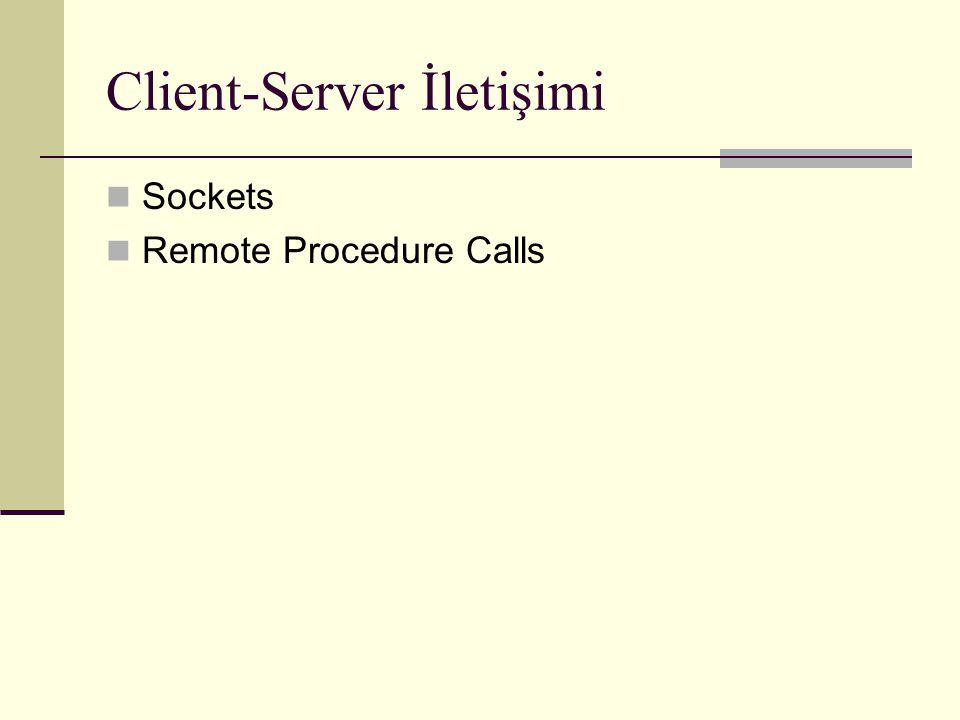 Client-Server İletişimi Sockets Remote Procedure Calls