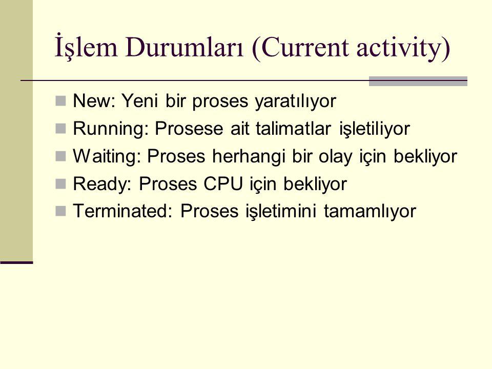 İşlem Durumları (Current activity) New: Yeni bir proses yaratılıyor Running: Prosese ait talimatlar işletiliyor Waiting: Proses herhangi bir olay için
