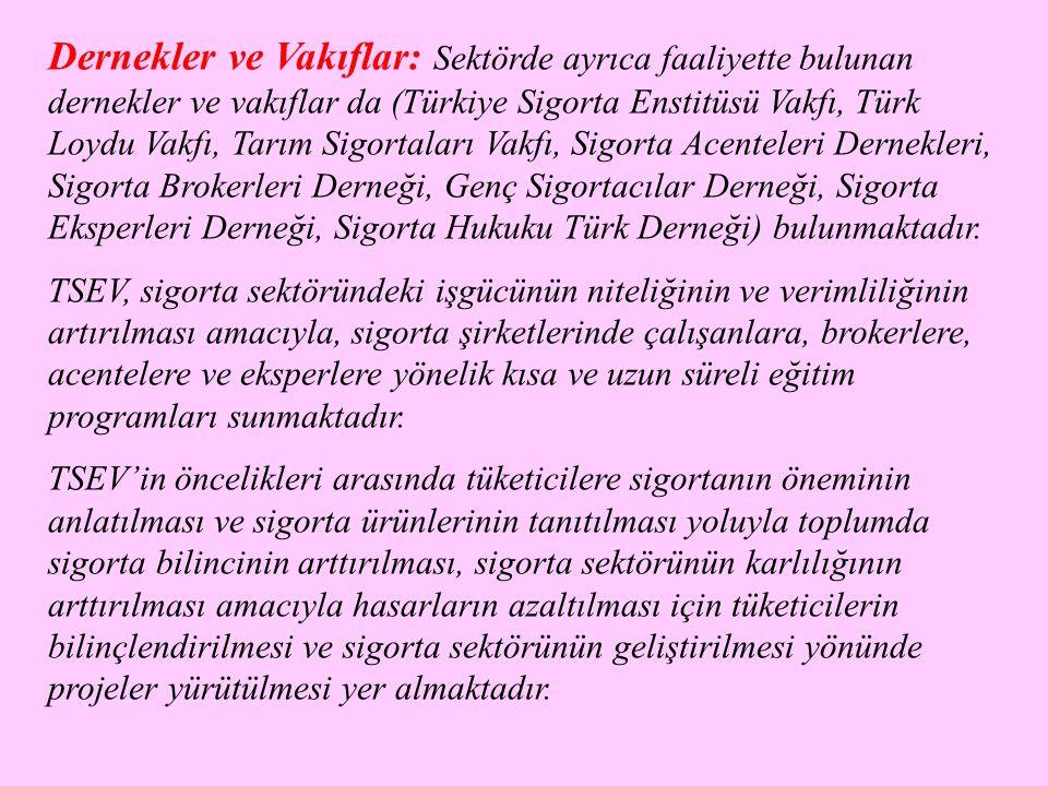 Dernekler ve Vakıflar: Sektörde ayrıca faaliyette bulunan dernekler ve vakıflar da (Türkiye Sigorta Enstitüsü Vakfı, Türk Loydu Vakfı, Tarım Sigortala