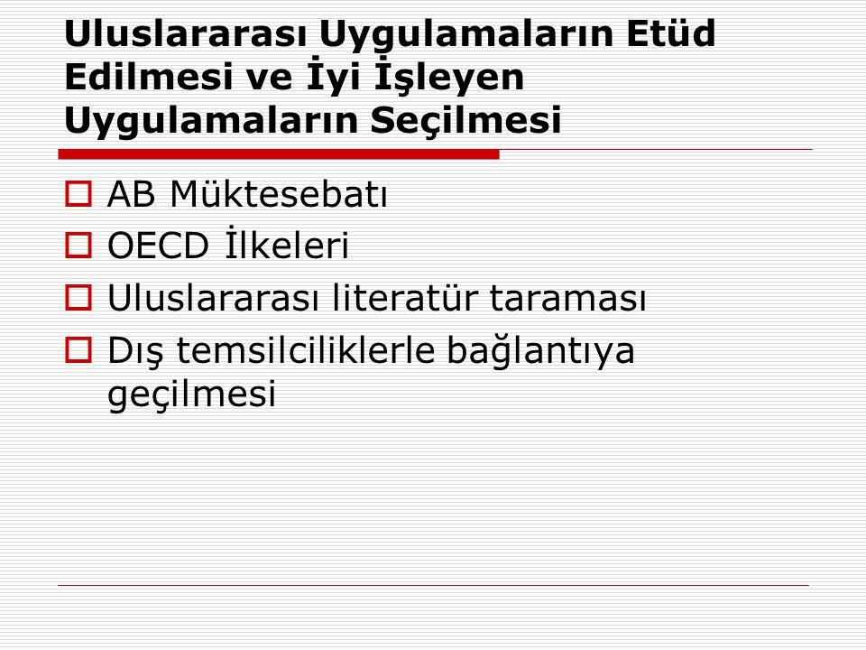 Uluslararası Uygulamaların Etüd Edilmesi ve İyi İşleyen Uygulamaların Seçilmesi  AB Müktesebatı  OECD İlkeleri  Uluslararası literatür taraması  Dış temsilciliklerle bağlantıya geçilmesi