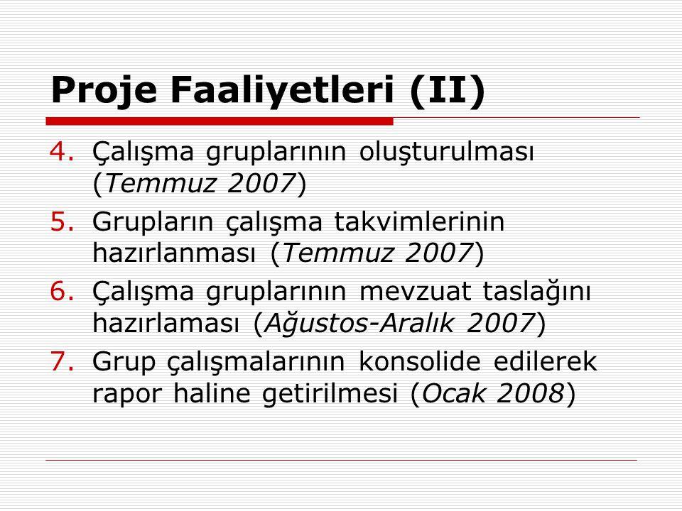 Proje Faaliyetleri (II) 4.Çalışma gruplarının oluşturulması (Temmuz 2007) 5.Grupların çalışma takvimlerinin hazırlanması (Temmuz 2007) 6.Çalışma gruplarının mevzuat taslağını hazırlaması (Ağustos-Aralık 2007) 7.Grup çalışmalarının konsolide edilerek rapor haline getirilmesi (Ocak 2008)