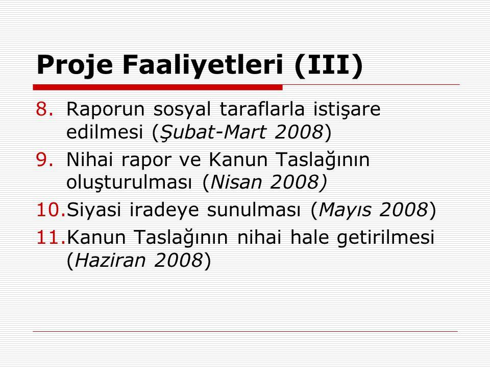 Proje Faaliyetleri (III) 8.Raporun sosyal taraflarla istişare edilmesi (Şubat-Mart 2008) 9.Nihai rapor ve Kanun Taslağının oluşturulması (Nisan 2008) 10.Siyasi iradeye sunulması (Mayıs 2008) 11.Kanun Taslağının nihai hale getirilmesi (Haziran 2008)
