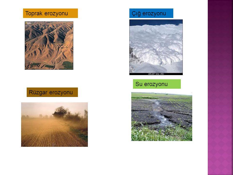 Toprak erozyonu Su erozyonu Rüzgar erozyonu Çığ erozyonu