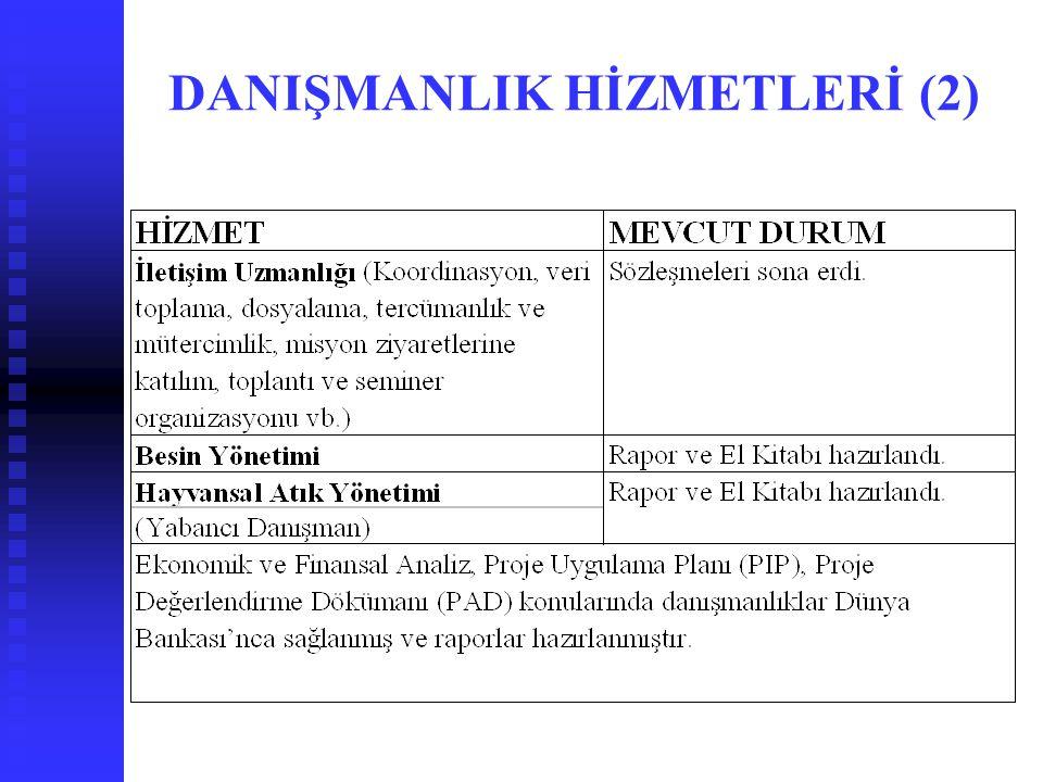 DANIŞMANLIK HİZMETLERİ (2)
