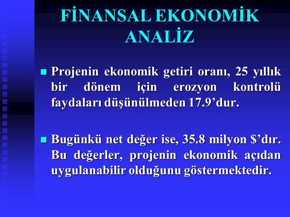 FİNANSAL EKONOMİK ANALİZ Projenin ekonomik getiri oranı, 25 yıllık bir dönem için erozyon kontrolü faydaları düşünülmeden 17.9'dur.