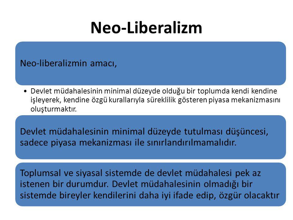 Neo-Liberalizm Neo-liberalizmin amacı, Devlet müdahalesinin minimal düzeyde olduğu bir toplumda kendi kendine işleyerek, kendine özgü kurallarıyla sür