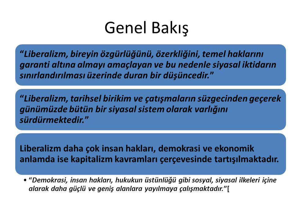 Türkiye'de liberal denildiği zaman akla öncelikle demokrat, insan hakları savunucusu, özgürlükçü kişi ve kurumlar akla gelmektedir.
