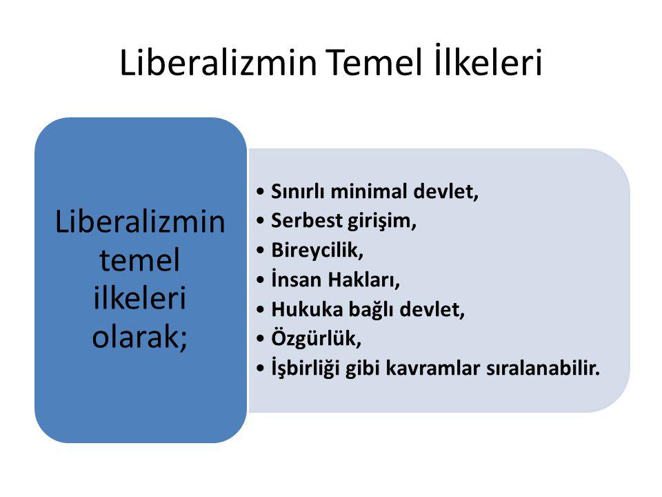 Liberalizmin Temel İlkeleri Sınırlı minimal devlet, Serbest girişim, Bireycilik, İnsan Hakları, Hukuka bağlı devlet, Özgürlük, İşbirliği gibi kavramla
