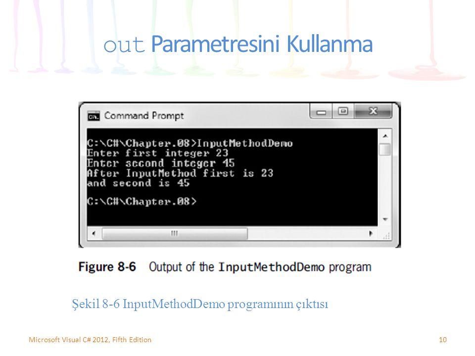 out Parametresini Kullanma 10Microsoft Visual C# 2012, Fifth Edition Şekil 8-6 InputMethodDemo programının çıktısı