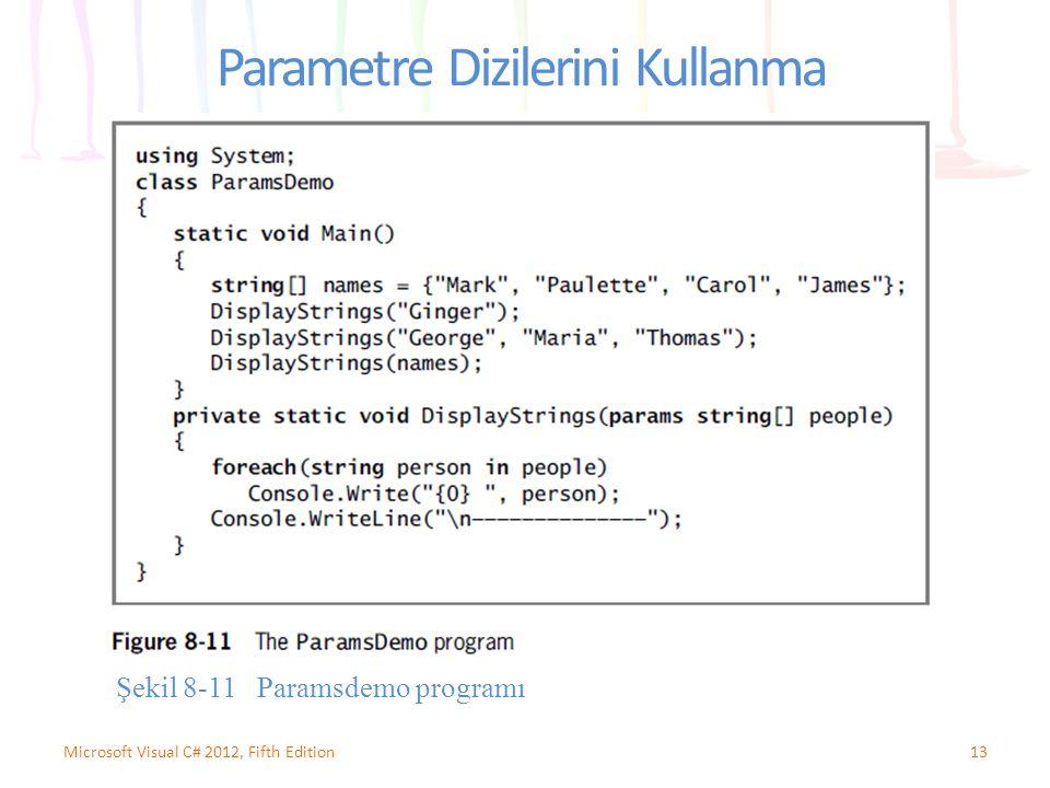 Parametre Dizilerini Kullanma 13Microsoft Visual C# 2012, Fifth Edition Şekil 8-11 Paramsdemo programı