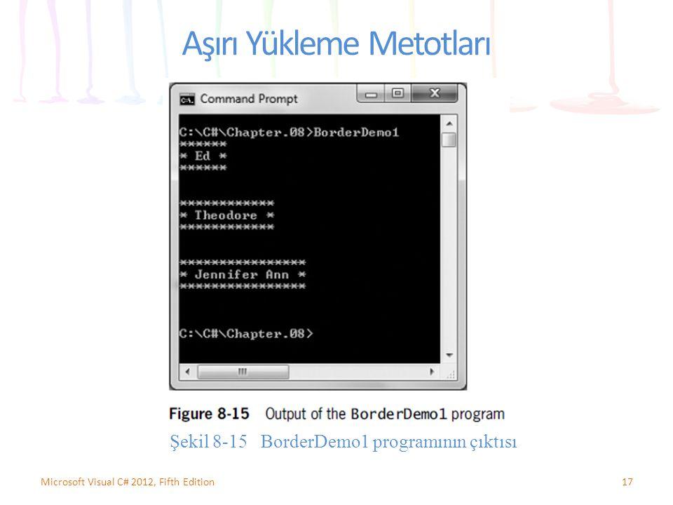 Aşırı Yükleme Metotları 17Microsoft Visual C# 2012, Fifth Edition Şekil 8-15 BorderDemo1 programının çıktısı