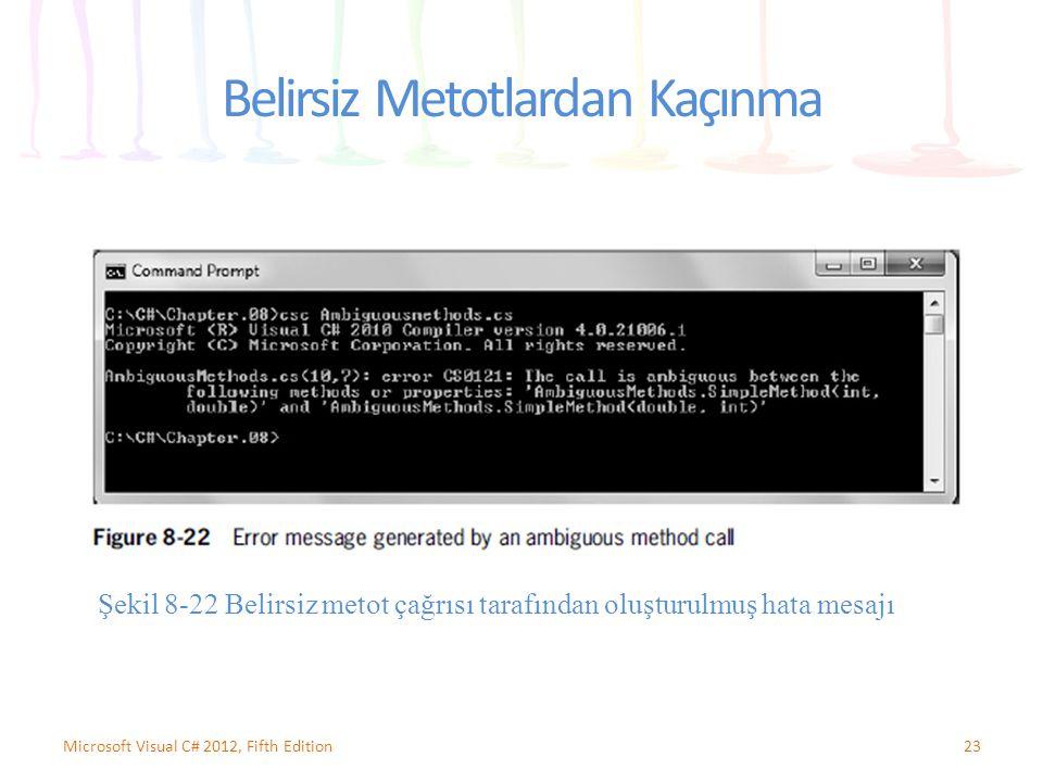 Belirsiz Metotlardan Kaçınma 23Microsoft Visual C# 2012, Fifth Edition Şekil 8-22 Belirsiz metot çağrısı tarafından oluşturulmuş hata mesajı