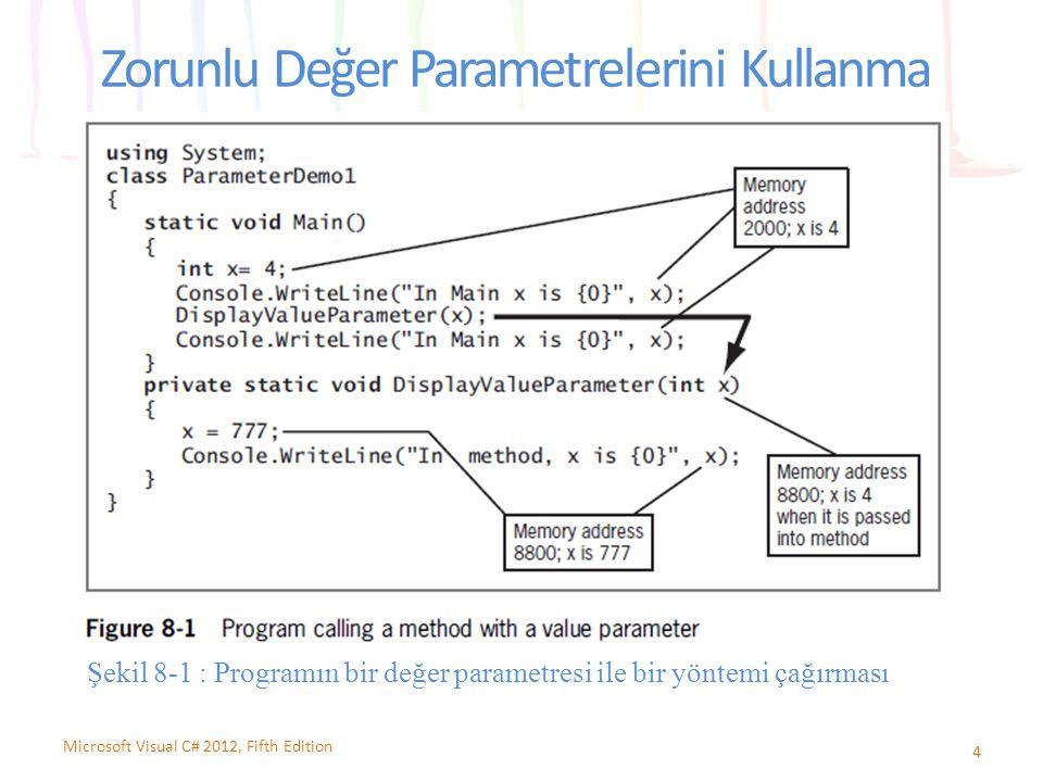 Zorunlu Değer Parametrelerini Kullanma 4 Microsoft Visual C# 2012, Fifth Edition Şekil 8-1 : Programın bir değer parametresi ile bir yöntemi çağırması