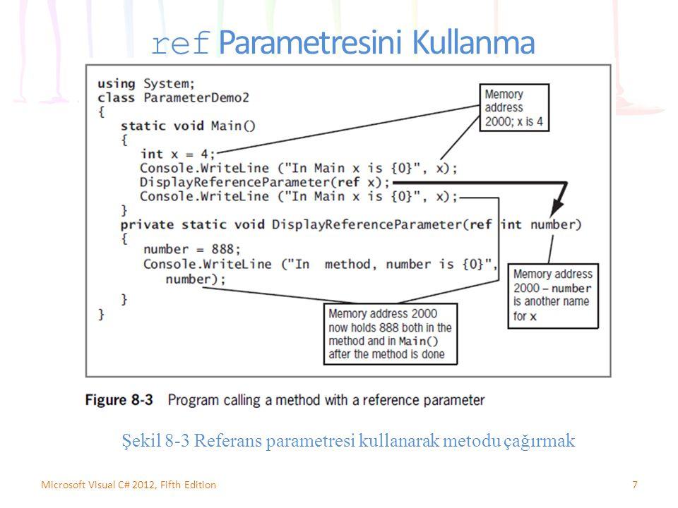 Aşırı Yükleme Metotları 18Microsoft Visual C# 2012, Fifth Edition Şekil 8-16 Tamsayı parametresi ile DisplayWithBorder() metodu