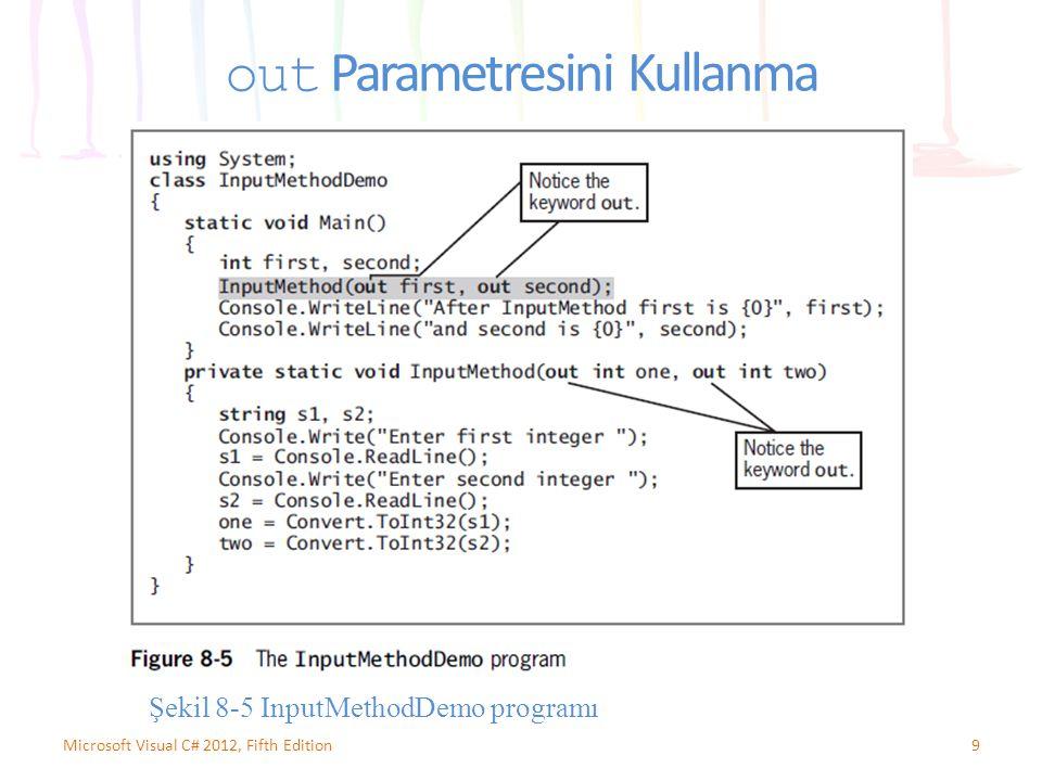 Aşırı Yükleme Metotları 20 Şekil 8-18 BorderDemo2 programının çıktısı Microsoft Visual C# 2012, Fifth Edition