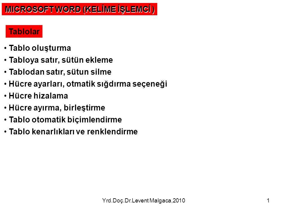 Yrd.Doç.Dr.Levent Malgaca,20102 Örnek: Word belgesi içinde bir Tablo oluşturunuz.