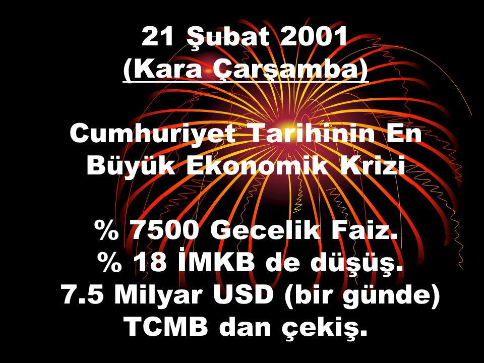 21 Şubat 2001 (Kara Çarşamba) Cumhuriyet Tarihinin En Büyük Ekonomik Krizi % 7500 Gecelik Faiz. % 18 İMKB de düşüş. 7.5 Milyar USD (bir günde) TCMB da