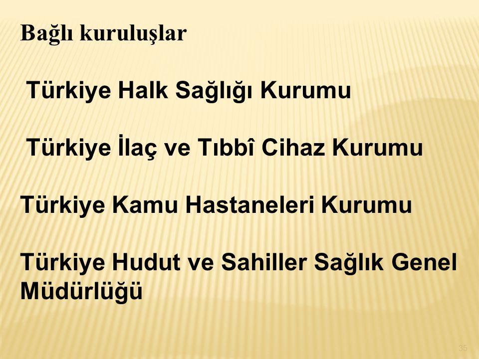 Bağlı kuruluşlar Türkiye Halk Sağlığı Kurumu Türkiye İlaç ve Tıbbî Cihaz Kurumu Türkiye Kamu Hastaneleri Kurumu Türkiye Hudut ve Sahiller Sağlık Genel