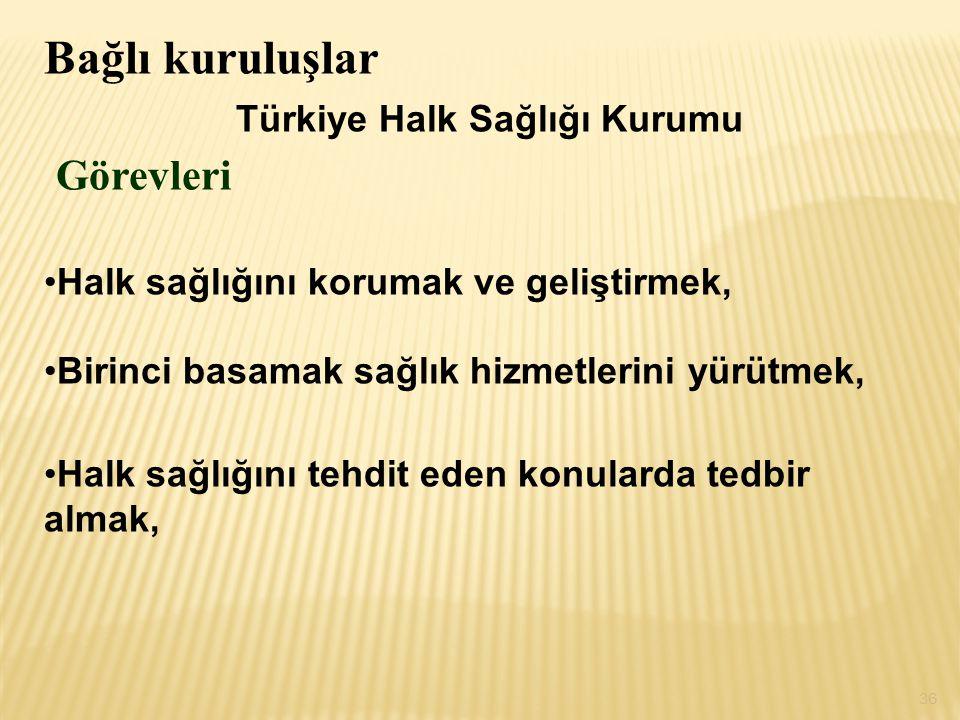 Bağlı kuruluşlar Türkiye Halk Sağlığı Kurumu Görevleri Halk sağlığını korumak ve geliştirmek, Birinci basamak sağlık hizmetlerini yürütmek, Halk sağlığını tehdit eden konularda tedbir almak, 36