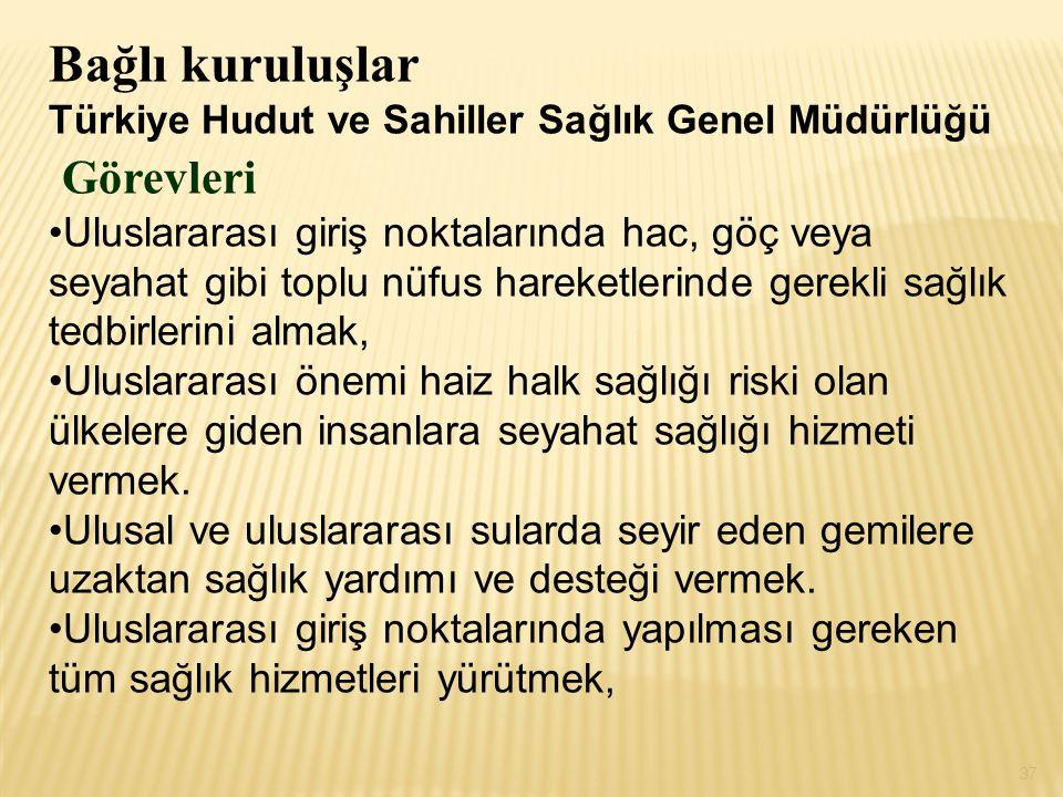 Bağlı kuruluşlar Türkiye Hudut ve Sahiller Sağlık Genel Müdürlüğü Görevleri Uluslararası giriş noktalarında hac, göç veya seyahat gibi toplu nüfus har
