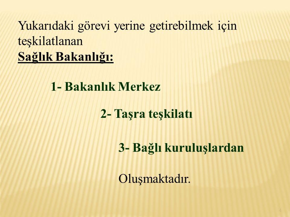 Bağlı kuruluşlar Türkiye Halk Sağlığı Kurumu Türkiye İlaç ve Tıbbî Cihaz Kurumu Türkiye Kamu Hastaneleri Kurumu Türkiye Hudut ve Sahiller Sağlık Genel Müdürlüğü 35