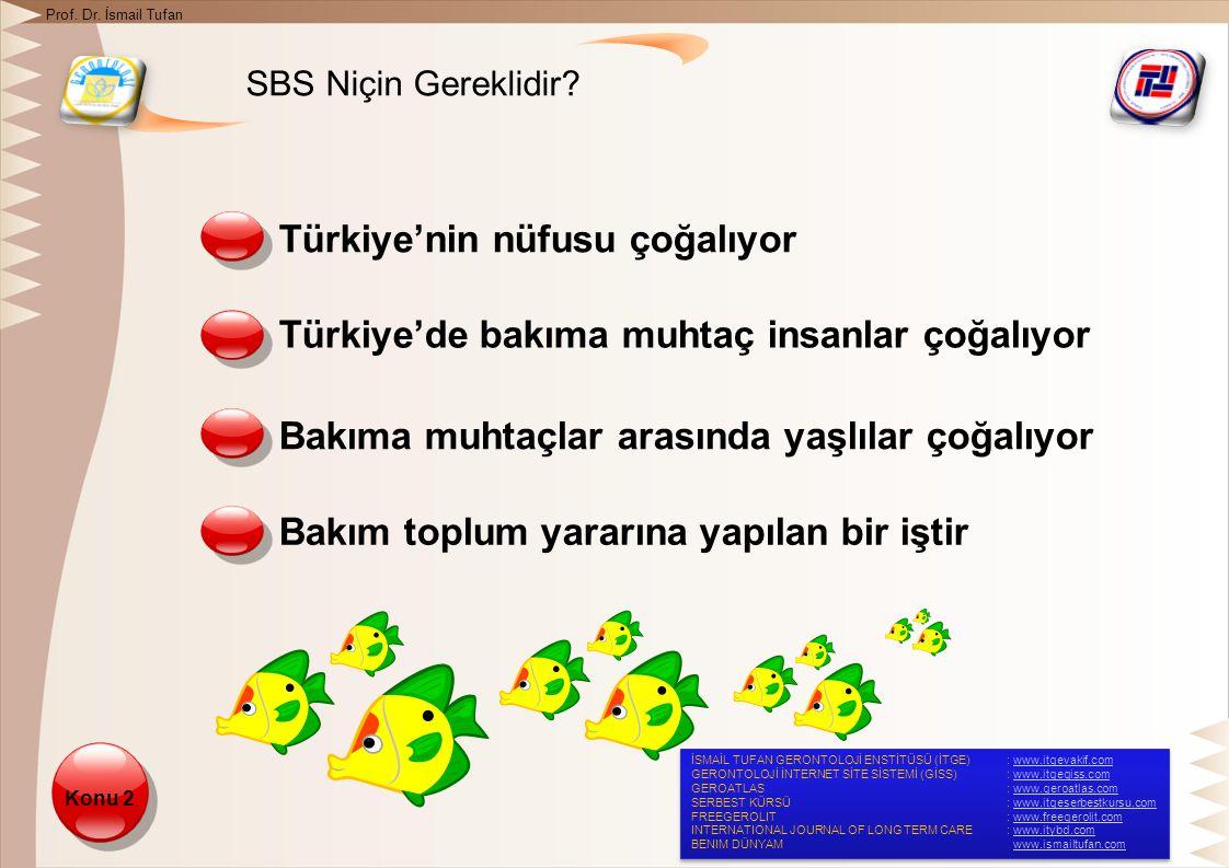 SBS Niçin Gereklidir.