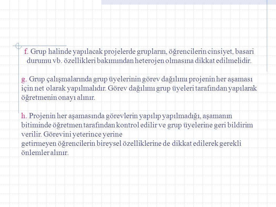 2.PERFORMANS ÖDEVİ ilköğretim Kurumları Yönetmeliği nin 35.