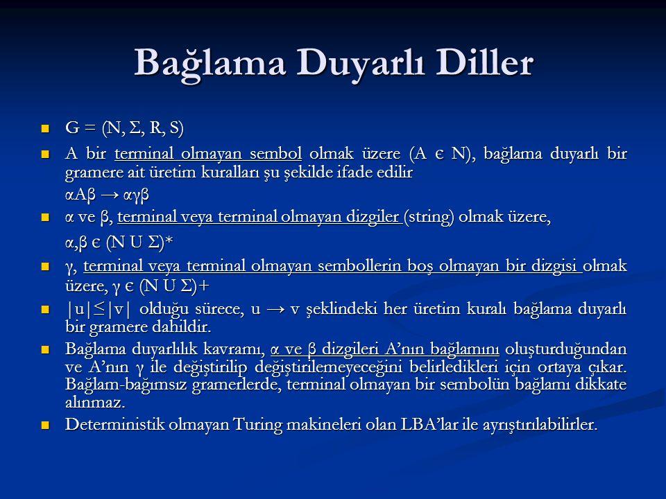 Bağlama Duyarlı Diller S → ε S → ε S → aSBC S → aBC CB → BC aB → ab bB → bb bC → bc cC → cc Bu gramer, {a n b n c n   n ≥ 0} şeklindeki bir dili üretir.