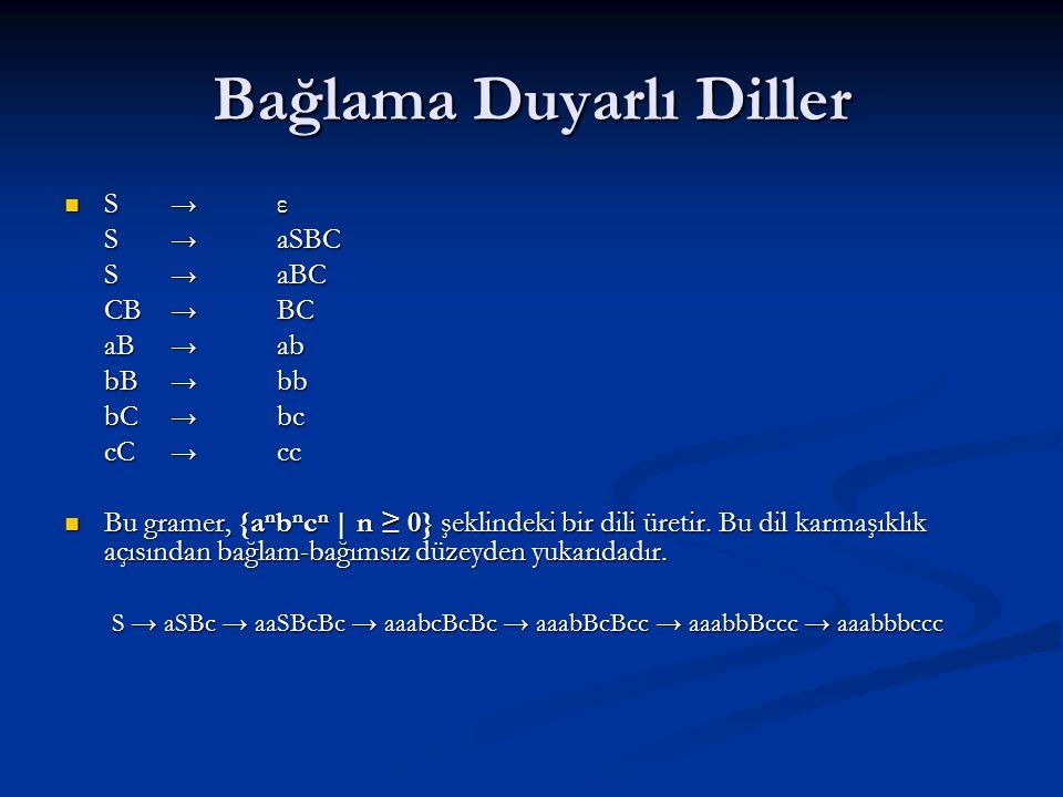 Bağlama Duyarlı Diller S → ε S → ε S → aSBC S → aBC CB → BC aB → ab bB → bb bC → bc cC → cc Bu gramer, {a n b n c n | n ≥ 0} şeklindeki bir dili üreti
