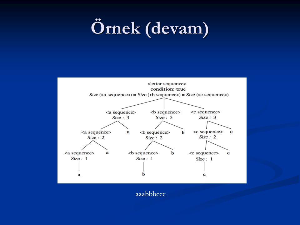 Anlamsal Çözümleme Programlama dilleri sadece bağlam-bağımsız yapılarla oluşturulamaz.