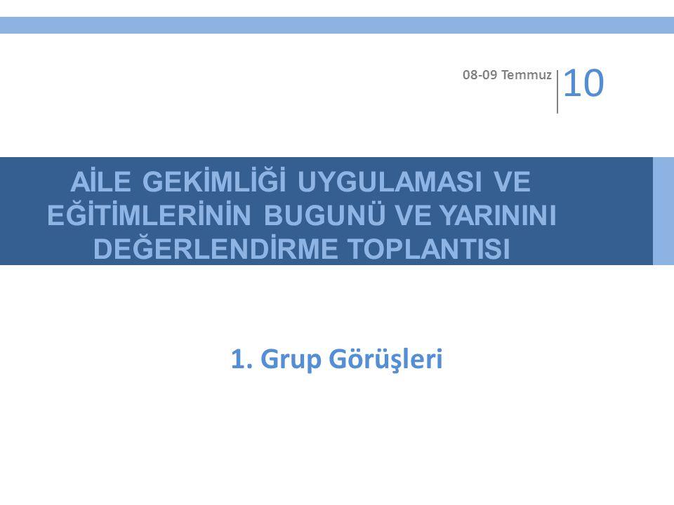 1.Grup Üyeleri Prof. Dr. Okay Başak Prof. Dr. İsmail Hamdi Kara Prof.