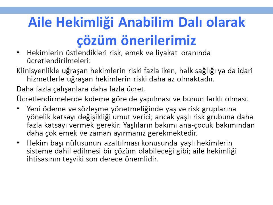- Ankara ili: Vakıf üniversitelerinde AileHekimliği Anabilim dallarının ödemeleri özel ele alınmalı.