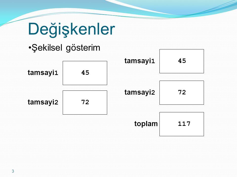 Temel Değişken Tipleri C dilinin değişken tipleri tanımlamak için aşağıdaki komutlar kullanılır.