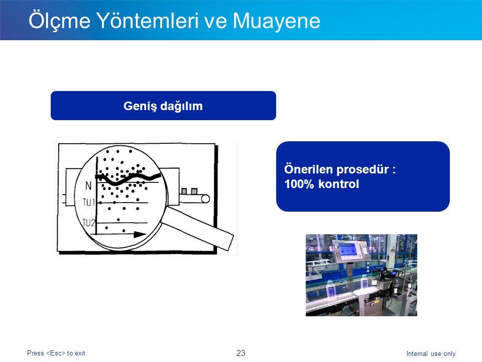 Internal use only Press to exit 23 Ölçme Yöntemleri ve Muayene Geniş dağılım Önerilen prosedür : 100% kontrol