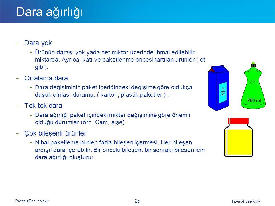 Internal use only Press to exit 25 Dara ağırlığı - Dara yok - Ürünün darası yok yada net miktar üzerinde ihmal edilebilir miktarda.