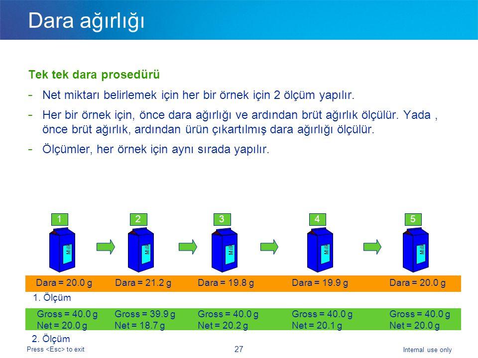 Internal use only Press to exit 27 2. Ölçüm 1. Ölçüm Dara ağırlığı Tek tek dara prosedürü - Net miktarı belirlemek için her bir örnek için 2 ölçüm yap