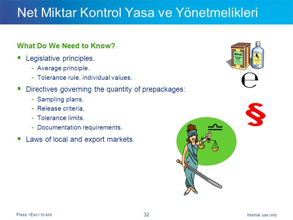 Internal use only Press to exit 32 Net Miktar Kontrol Yasa ve Yönetmelikleri What Do We Need to Know.