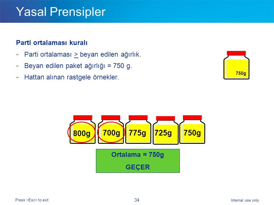 Internal use only Press to exit 34 Yasal Prensipler Parti ortalaması kuralı - Parti ortalaması > beyan edilen ağırlık. - Beyan edilen paket ağırlığı =