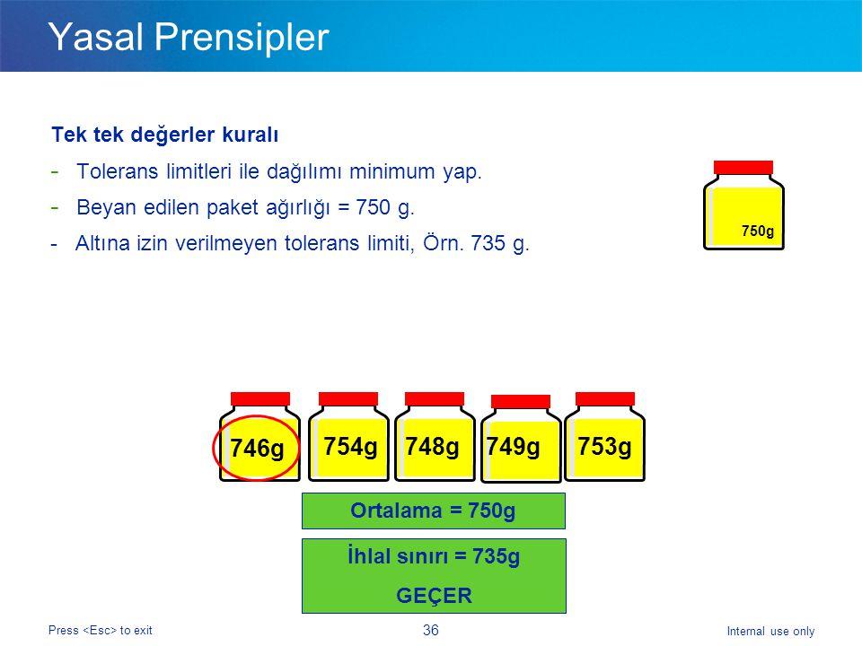 Internal use only Press to exit 36 Yasal Prensipler Tek tek değerler kuralı - Tolerans limitleri ile dağılımı minimum yap. - Beyan edilen paket ağırlı