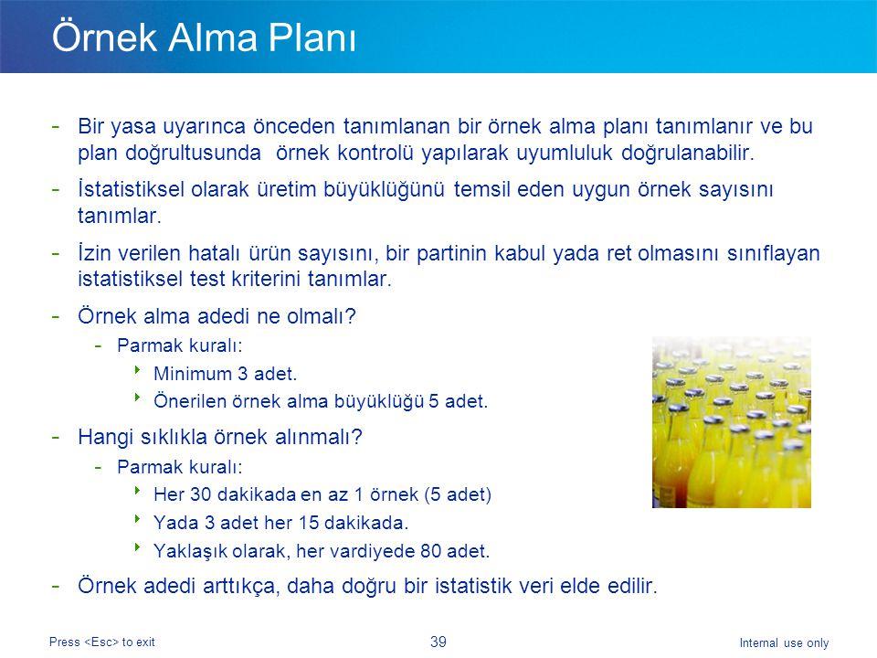 Internal use only Press to exit 39 Örnek Alma Planı - Bir yasa uyarınca önceden tanımlanan bir örnek alma planı tanımlanır ve bu plan doğrultusunda örnek kontrolü yapılarak uyumluluk doğrulanabilir.
