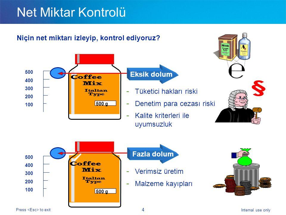 Internal use only Press to exit 4 Net Miktar Kontrolü Niçin net miktarı izleyip, kontrol ediyoruz.